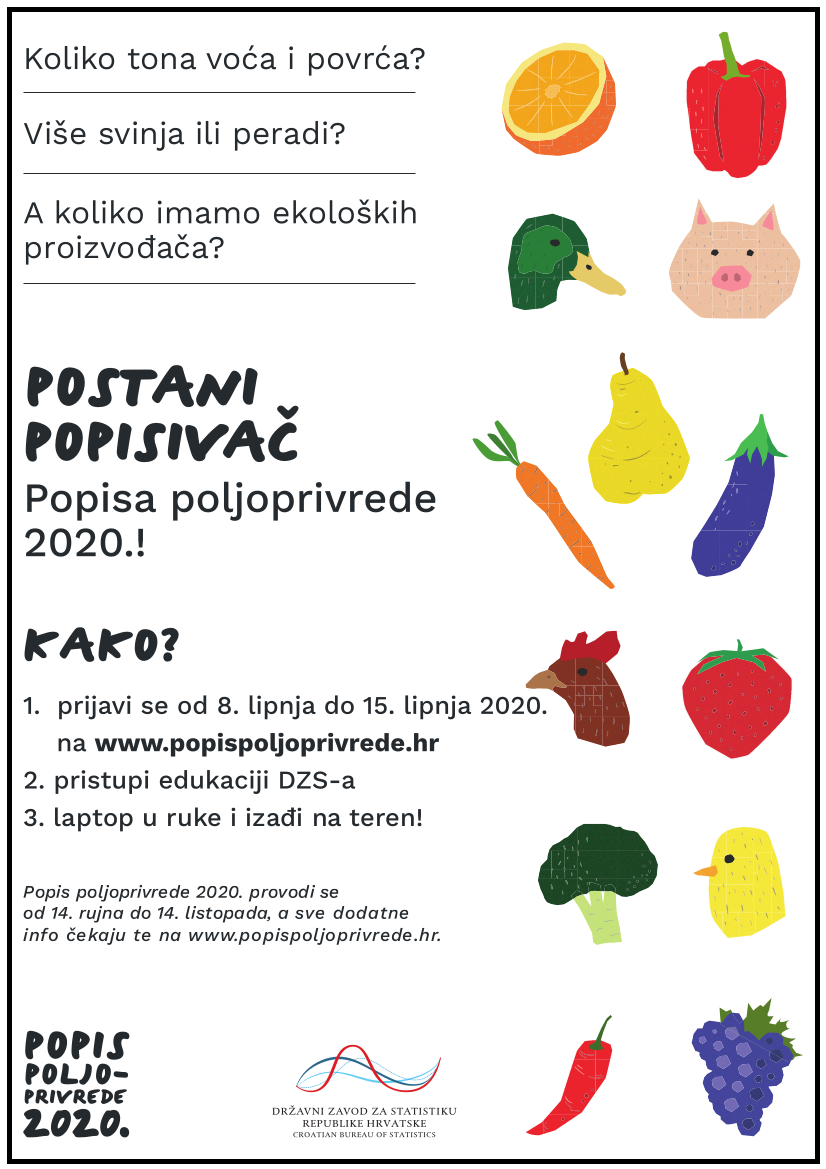 Letak Popis poljoprivrede 2020